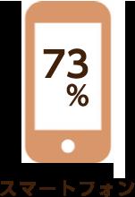 73% スマートフォン